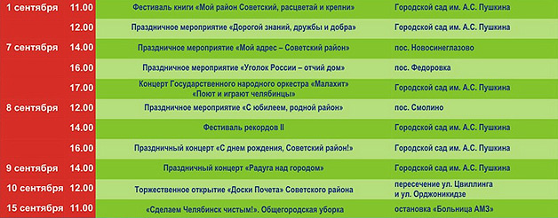Отмечать 276-летие Челябинска горожане начнут уже 1 сентября. ПОЛНАЯ ПРОГРАММА МЕРОПРИЯТИЙ
