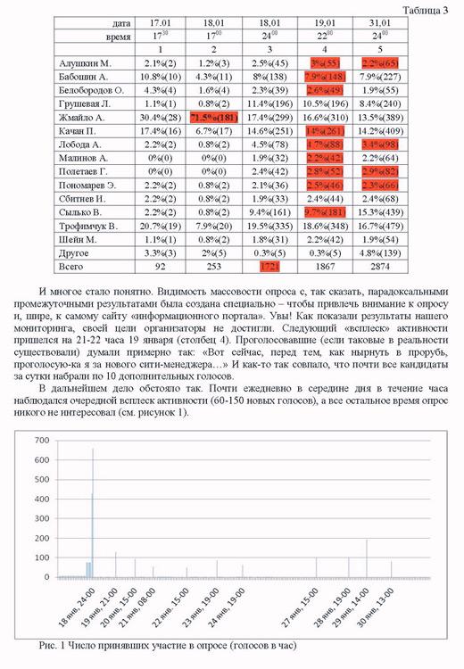 Псевдонаучный анализ псевдореальной информации (часть 2)
